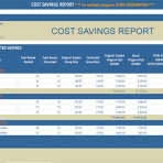 COST SAVINGS – REALLY?